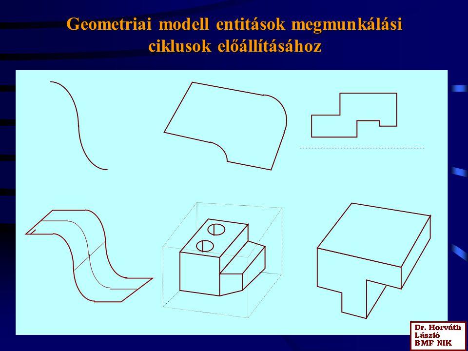 Geometriai modell entitások megmunkálási ciklusok előállításához