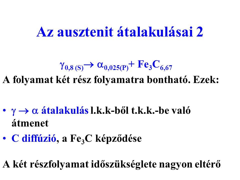Az ausztenit átalakulásai 2  0,8 (S)   0,025(P) + Fe 3 C 6,67 A folyamat két rész folyamatra bontható. Ezek:    átalakulás l.k.k-ből t.k.k.-be v
