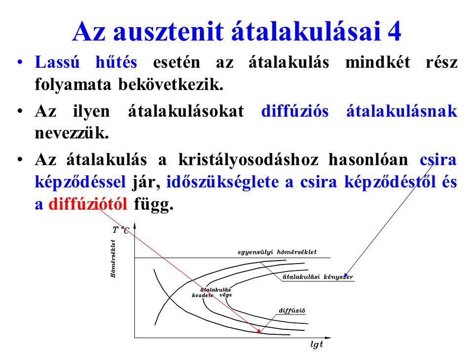 Az ausztenit átalakulásai 4 Lassú hűtés esetén az átalakulás mindkét rész folyamata bekövetkezik. Az ilyen átalakulásokat diffúziós átalakulásnak neve