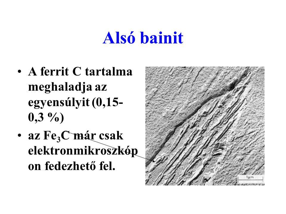 Alsó bainit A ferrit C tartalma meghaladja az egyensúlyit (0,15- 0,3 %) az Fe 3 C már csak elektronmikroszkóp on fedezhető fel.