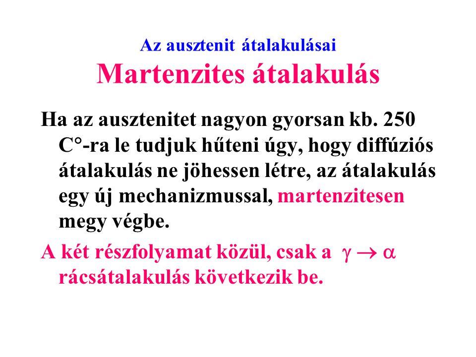 Az ausztenit átalakulásai Martenzites átalakulás Ha az ausztenitet nagyon gyorsan kb. 250 C  -ra le tudjuk hűteni úgy, hogy diffúziós átalakulás ne j