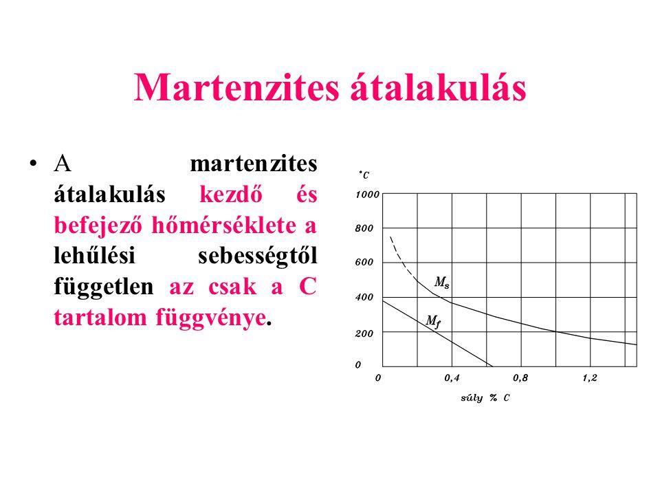 Martenzites átalakulás A martenzites átalakulás kezdő és befejező hőmérséklete a lehűlési sebességtől független az csak a C tartalom függvénye.