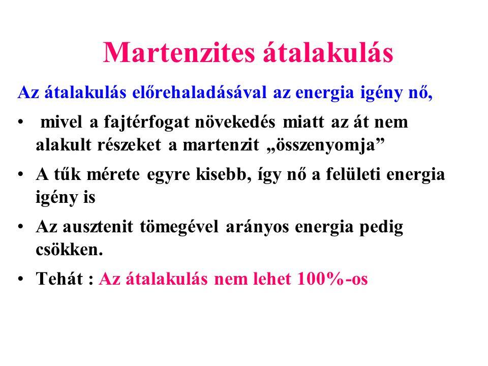 Martenzites átalakulás Az átalakulás előrehaladásával az energia igény nő, mivel a fajtérfogat növekedés miatt az át nem alakult részeket a martenzit