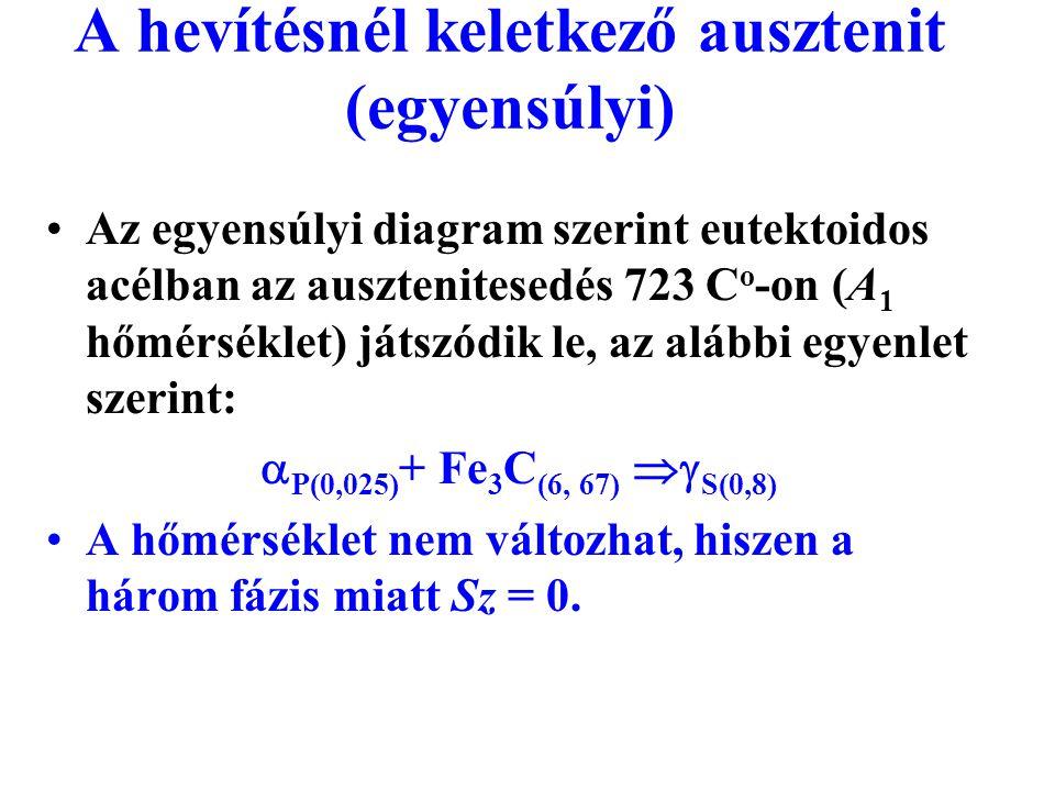 A hevítésnél keletkező ausztenit (egyensúlyi) Az egyensúlyi diagram szerint eutektoidos acélban az ausztenitesedés 723 C o -on (A 1 hőmérséklet) játsz