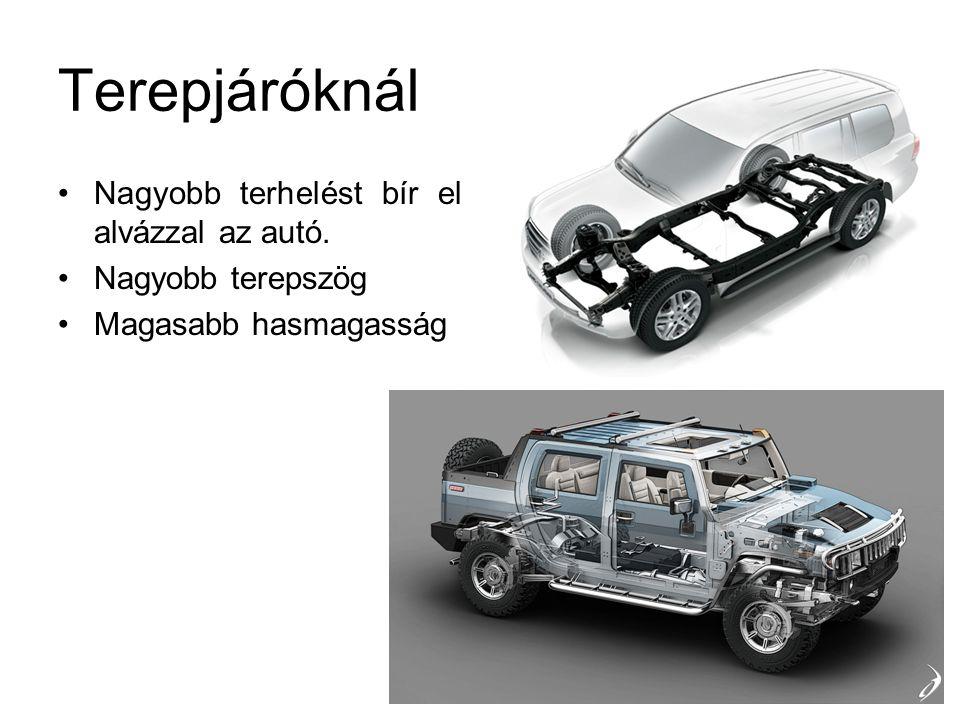 Terepjáróknál Nagyobb terhelést bír el alvázzal az autó. Nagyobb terepszög Magasabb hasmagasság
