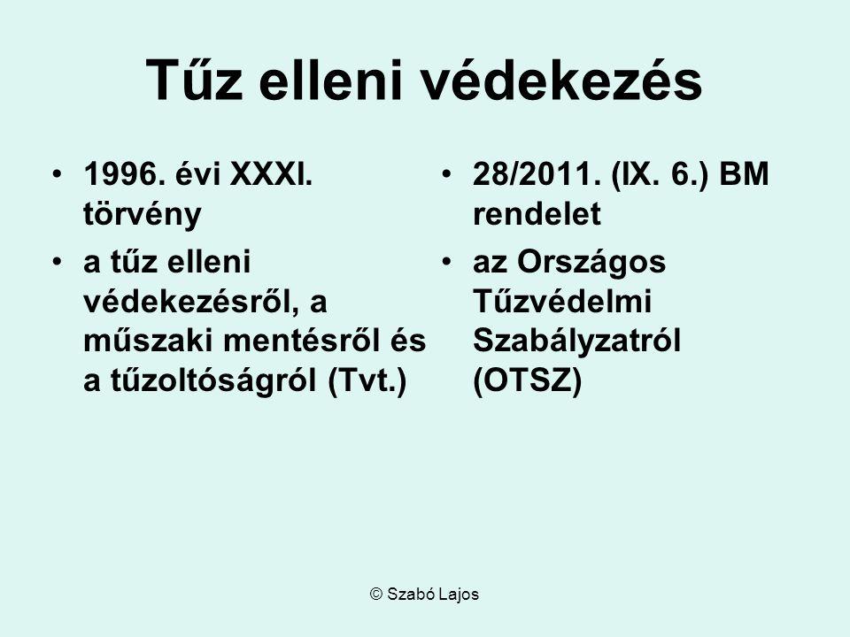 © Szabó Lajos Tűz elleni védekezés 1996. évi XXXI.