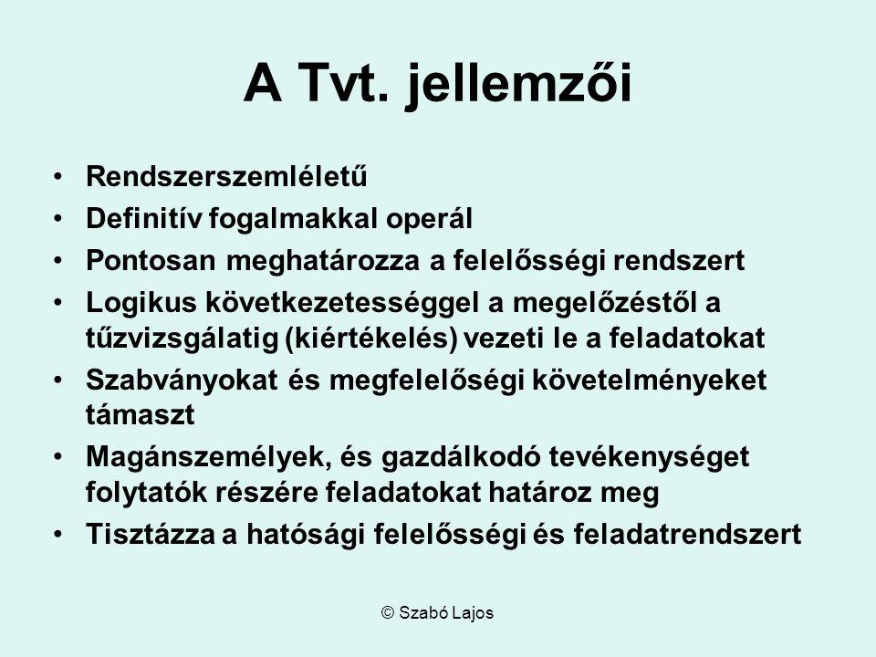 © Szabó Lajos A Tvt.