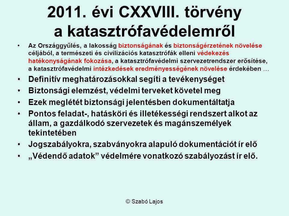 © Szabó Lajos 2011. évi CXXVIII.