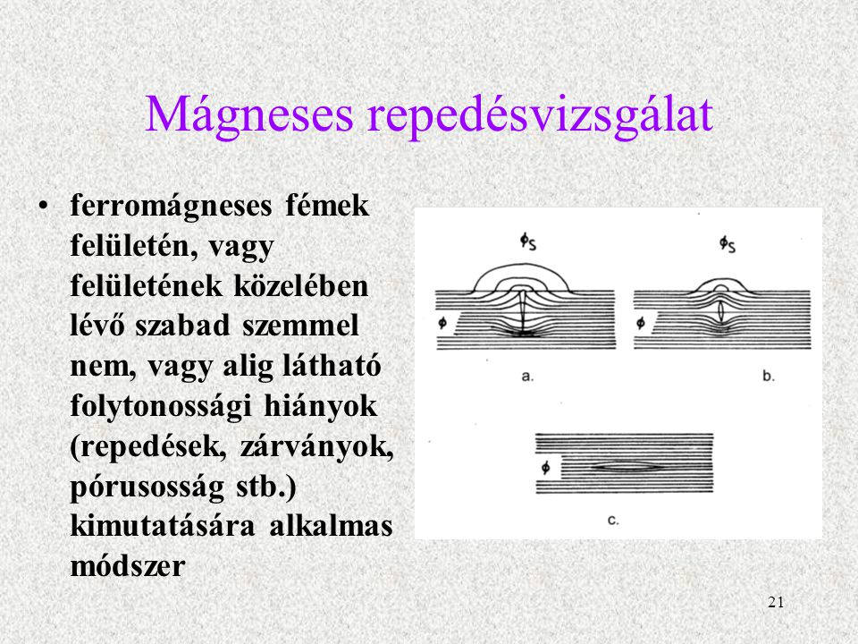 22 Mágnesezési módok A mágneses tér gerjesztése szerint ( van-e gerjesztés a vizsgálat alatt vagy nincs)  folytonos  remanens eljárás A mágnesező áram fajtája szerint  egyenáramú  váltóáramú  együtemű (félhullámú)  impulzusos(áramlökés)
