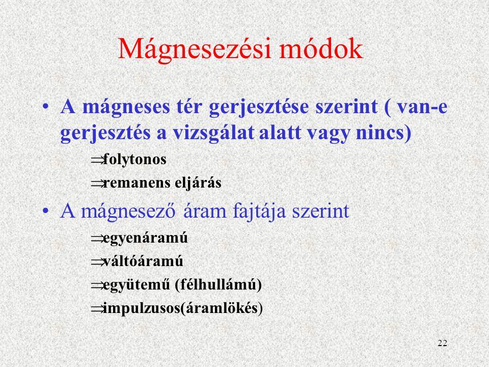 23 Mágnesezési módok A mágneses tér jellege szerint  körkörös ( gyűrűs)  hosszanti (sarok)  párhuzamos  spirál vagy torz mezejű