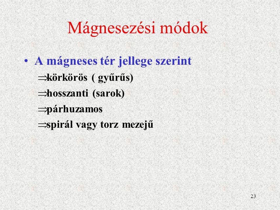 24 Folytonos térrel történő mágnesezés Áramátvezetéssel Elsődlegesen hosszirányú hibák kimutatására Alkalmazás: hosszú darabok pl.
