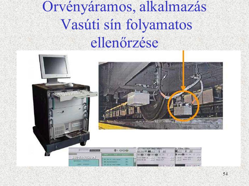 55 Örvényáramos, alkalmazás Vasúti sín folyamatos ellenőrzése
