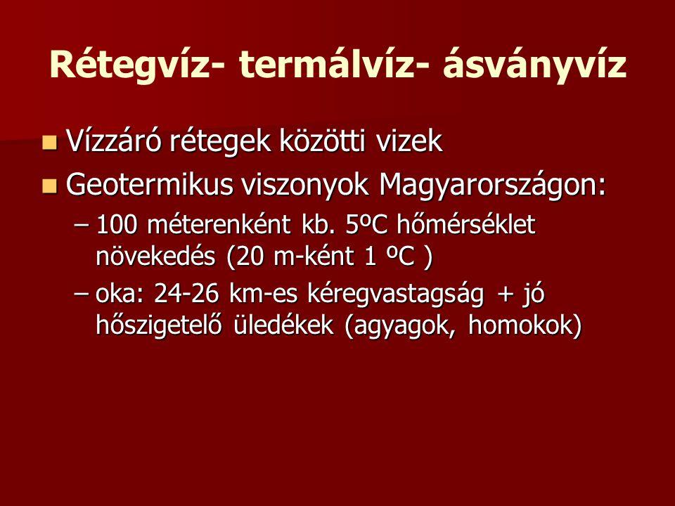 Rétegvíz- termálvíz- ásványvíz Vízzáró rétegek közötti vizek Vízzáró rétegek közötti vizek Geotermikus viszonyok Magyarországon: Geotermikus viszonyok