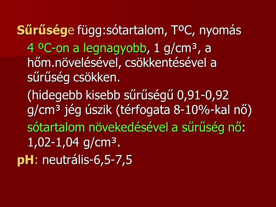 Sótartalom: halin (35%o<), mixohalin(0,5- 35%o), limnohalobikus(0,5 %o>); 1NK=10 mg CaO/1liter víz) Stenohalin=szűk tűrés, állandó só cc.