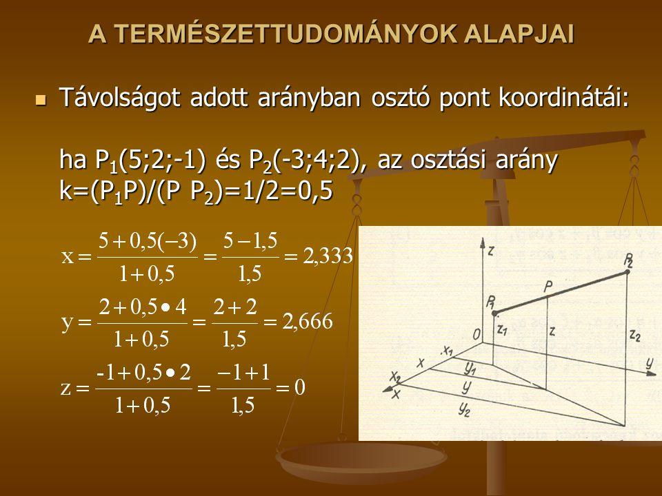 A TERMÉSZETTUDOMÁNYOK ALAPJAI Távolságot adott arányban osztó pont koordinátái: ha P 1 (5;2;-1) és P 2 (-3;4;2), az osztási arány k=(P 1 P)/(P P 2 )=1/2=0,5 Távolságot adott arányban osztó pont koordinátái: ha P 1 (5;2;-1) és P 2 (-3;4;2), az osztási arány k=(P 1 P)/(P P 2 )=1/2=0,5