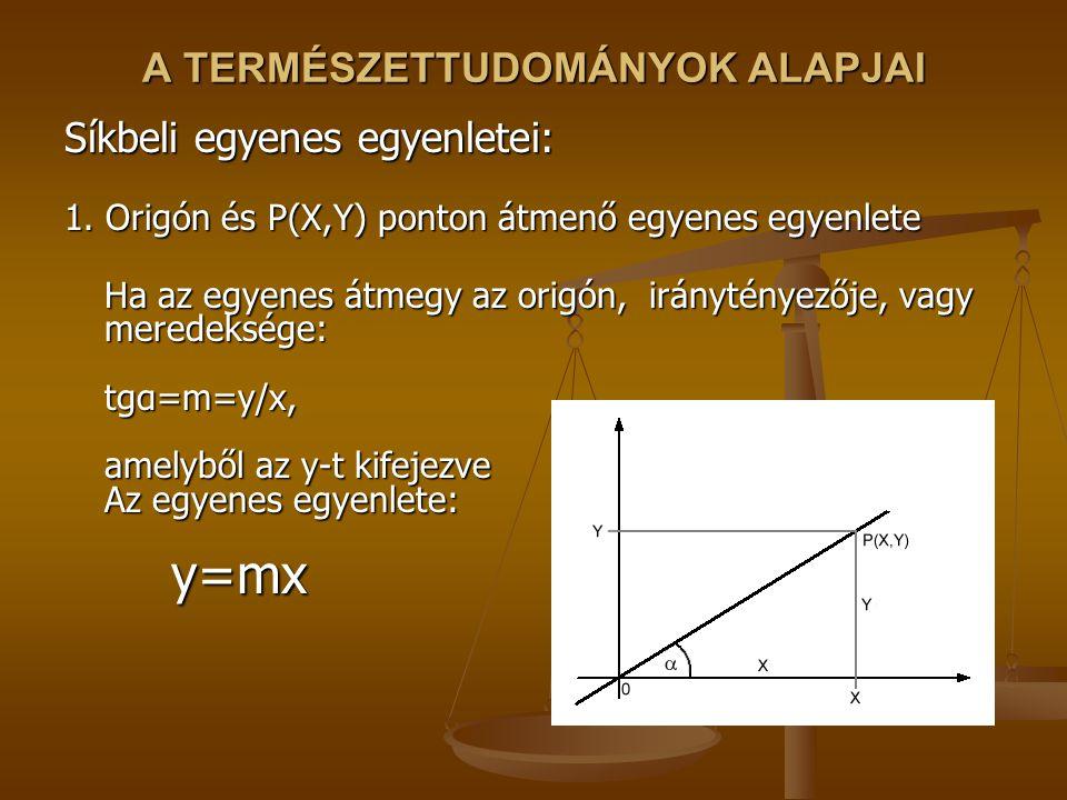 A TERMÉSZETTUDOMÁNYOK ALAPJAI Síkbeli egyenes egyenletei: 1.