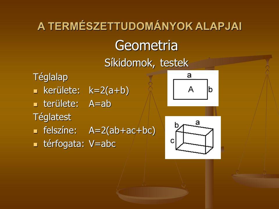 A TERMÉSZETTUDOMÁNYOK ALAPJAI Geometria Síkidomok, testek Téglalap kerülete:k=2(a+b) kerülete:k=2(a+b) területe:A=ab területe:A=abTéglatest felszíne:A=2(ab+ac+bc) felszíne:A=2(ab+ac+bc) térfogata:V=abc térfogata:V=abc