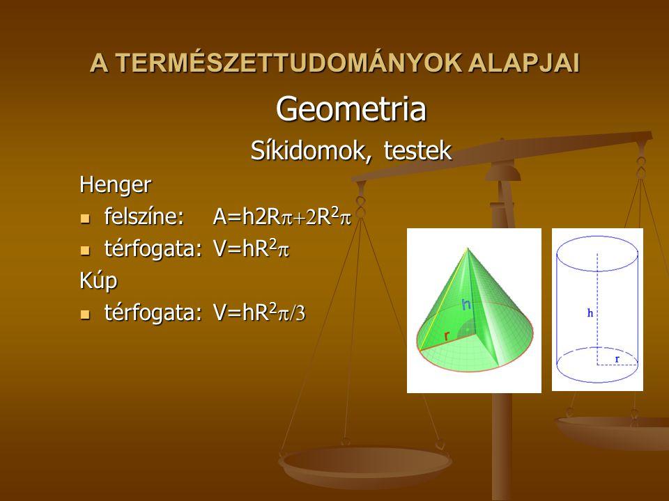 A TERMÉSZETTUDOMÁNYOK ALAPJAI Geometria Síkidomok, testek Henger felszíne:A=h2R  R 2  felszíne:A=h2R  R 2  térfogata:V=hR 2  térfogata:V=hR 2 Kúp térfogata:V=hR 2  térfogata:V=hR 2 