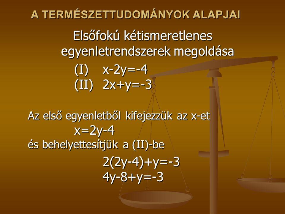 A TERMÉSZETTUDOMÁNYOK ALAPJAI Elsőfokú kétismeretlenes egyenletrendszerek megoldása (I)x-2y=-4 (II)2x+y=-3 Az első egyenletből kifejezzük az x-et x=2y-4 és behelyettesítjük a (II)-be 2(2y-4)+y=-3 4y-8+y=-3