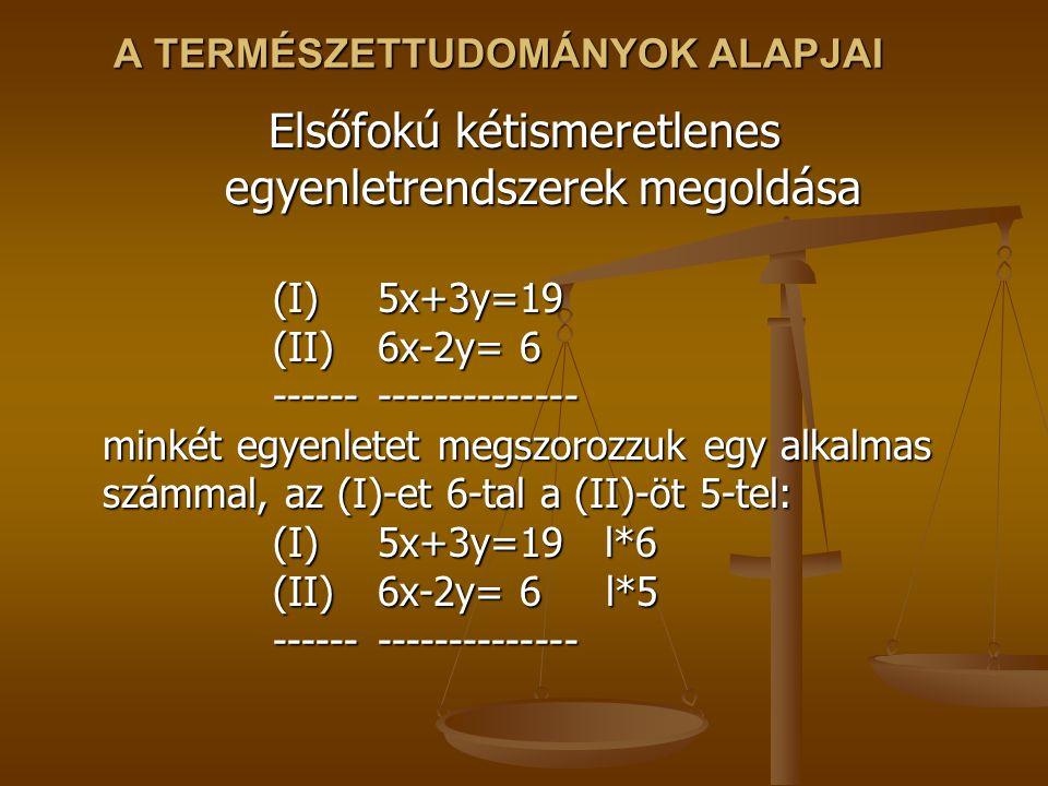 A TERMÉSZETTUDOMÁNYOK ALAPJAI Elsőfokú kétismeretlenes egyenletrendszerek megoldása (I)5x+3y=19 (II)6x-2y= 6 -------------------- minkét egyenletet megszorozzuk egy alkalmas számmal, az (I)-et 6-tal a (II)-öt 5-tel: (I)5x+3y=19 l*6 (II)6x-2y= 6 l*5 --------------------