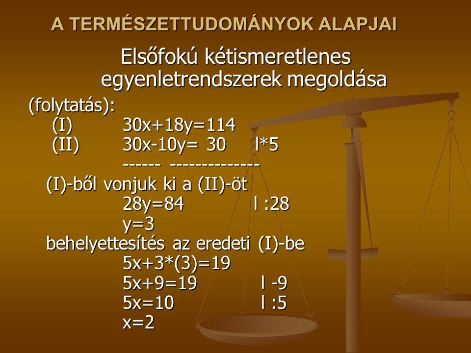 A TERMÉSZETTUDOMÁNYOK ALAPJAI Elsőfokú kétismeretlenes egyenletrendszerek megoldása (folytatás): (I)30x+18y=114 (II)30x-10y= 30 l*5 -------------------- (I)-ből vonjuk ki a (II)-öt 28y=84 l :28 y=3 behelyettesítés az eredeti (I)-be 5x+3*(3)=19 5x+9=19 l -9 5x=10 l :5 x=2