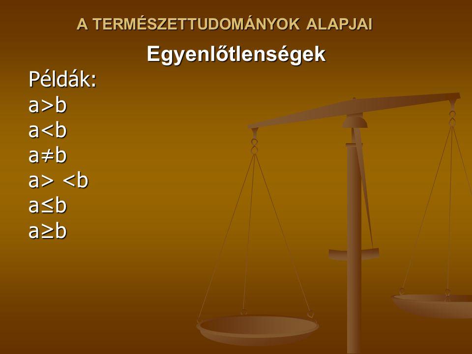A TERMÉSZETTUDOMÁNYOK ALAPJAI EgyenlőtlenségekPéldák:a>ba<ba≠b a> <ba≤ba≥b