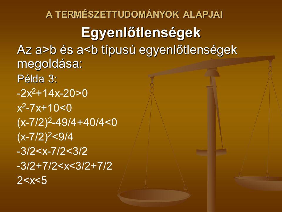Egyenlőtlenségek Az a>b és a b és a<b típusú egyenlőtlenségek megoldása: Példa 3: -2x 2 +14x-20>0 x 2 -7x+10<0 (x-7/2) 2 -49/4+40/4<0 (x-7/2) 2 <9/4 -3/2<x-7/2<3/2 -3/2+7/2<x<3/2+7/2 2<x<5 A TERMÉSZETTUDOMÁNYOK ALAPJAI