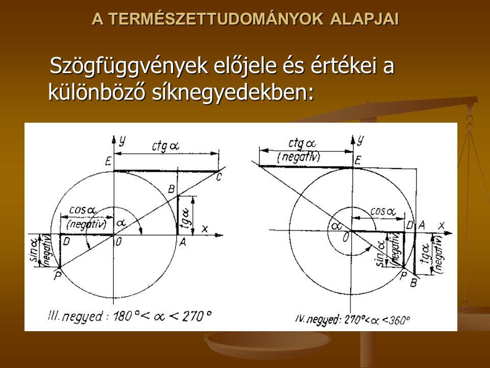 A TERMÉSZETTUDOMÁNYOK ALAPJAI Szögfüggvények előjele és értékei a különböző síknegyedekben: Szögfüggvények előjele és értékei a különböző síknegyedekben: