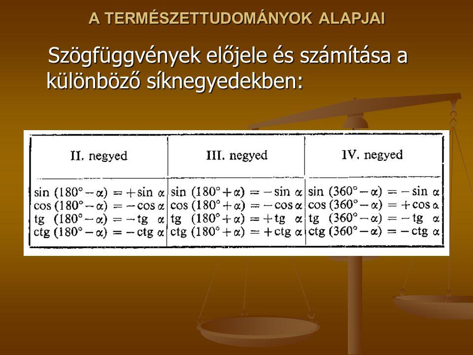 A TERMÉSZETTUDOMÁNYOK ALAPJAI Szögfüggvények előjele és számítása a különböző síknegyedekben: Szögfüggvények előjele és számítása a különböző síknegyedekben: