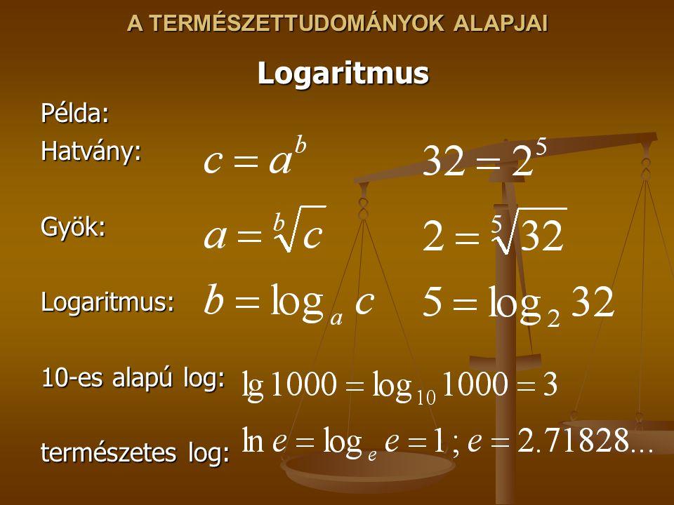 A TERMÉSZETTUDOMÁNYOK ALAPJAI LogaritmusPélda:Hatvány:Gyök:Logaritmus: 10-es alapú log: természetes log: