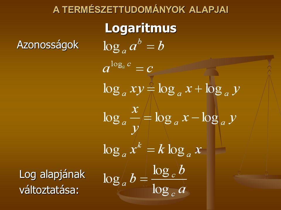 A TERMÉSZETTUDOMÁNYOK ALAPJAI LogaritmusAzonosságok Log alapjának változtatása: