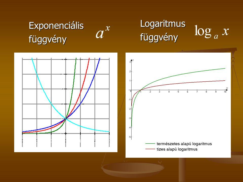 Exponenciálisfüggvény Logaritmusfüggvény