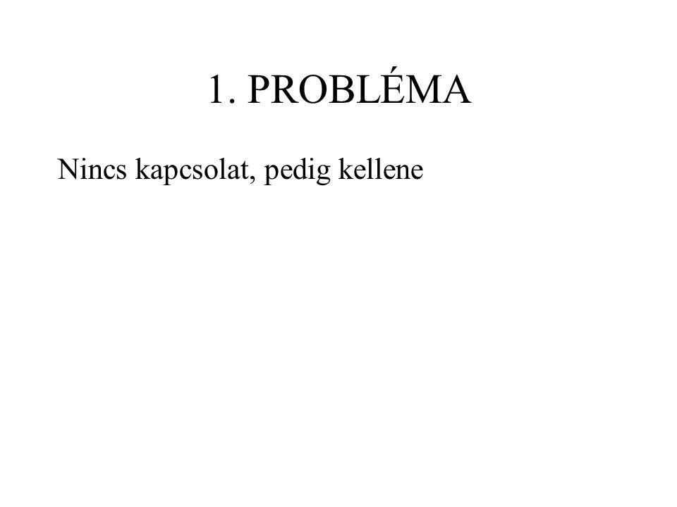 1. PROBLÉMA Nincs kapcsolat, pedig kellene