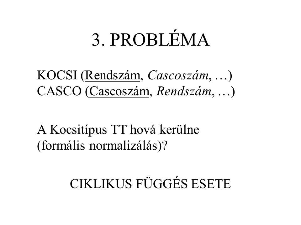 3. PROBLÉMA KOCSI (Rendszám, Cascoszám, …) CASCO (Cascoszám, Rendszám, …) A Kocsitípus TT hová kerülne (formális normalizálás)? CIKLIKUS FÜGGÉS ESETE