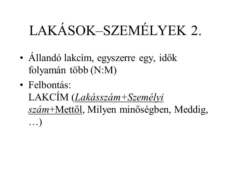 LAKÁSOK–SZEMÉLYEK 2. Állandó lakcím, egyszerre egy, idők folyamán több (N:M) Felbontás: LAKCÍM (Lakásszám+Személyi szám+Mettől, Milyen minőségben, Med
