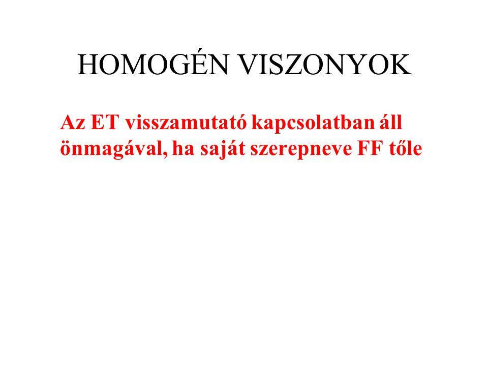 HOMOGÉN VISZONYOK Az ET visszamutató kapcsolatban áll önmagával, ha saját szerepneve FF tőle
