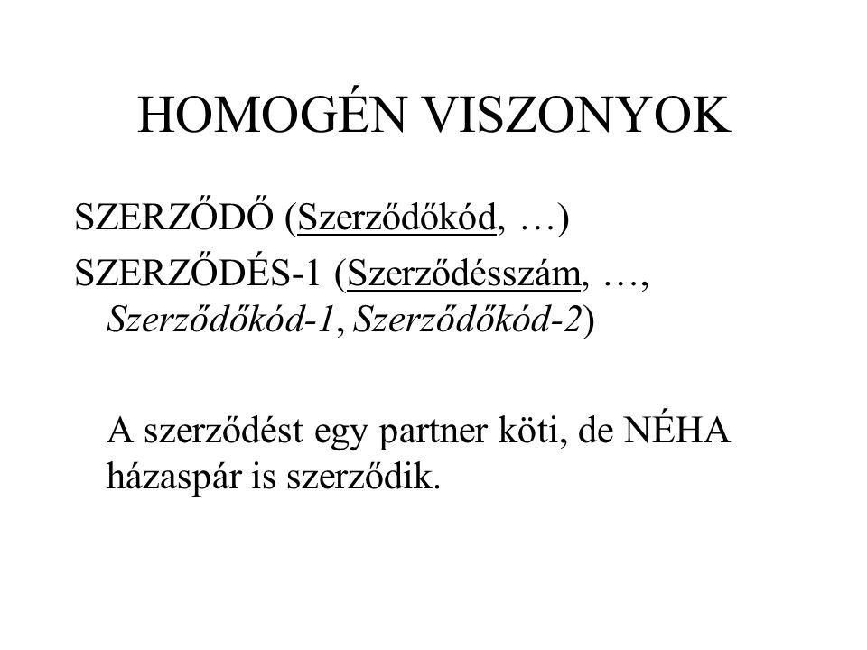 HOMOGÉN VISZONYOK SZERZŐDŐ (Szerződőkód, …) SZERZŐDÉS-1 (Szerződésszám, …, Szerződőkód-1, Szerződőkód-2) A szerződést egy partner köti, de NÉHA házasp