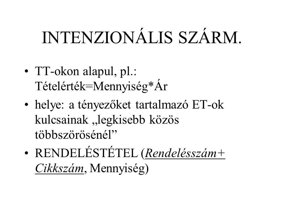 """INTENZIONÁLIS SZÁRM. TT-okon alapul, pl.: Tételérték=Mennyiség*Ár helye: a tényezőket tartalmazó ET-ok kulcsainak """"legkisebb közös többszörösénél"""" REN"""