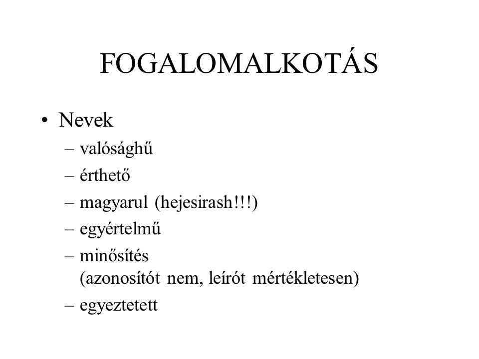FOGALOMALKOTÁS Nevek –valósághű –érthető –magyarul (hejesirash!!!) –egyértelmű –minősítés (azonosítót nem, leírót mértékletesen) –egyeztetett