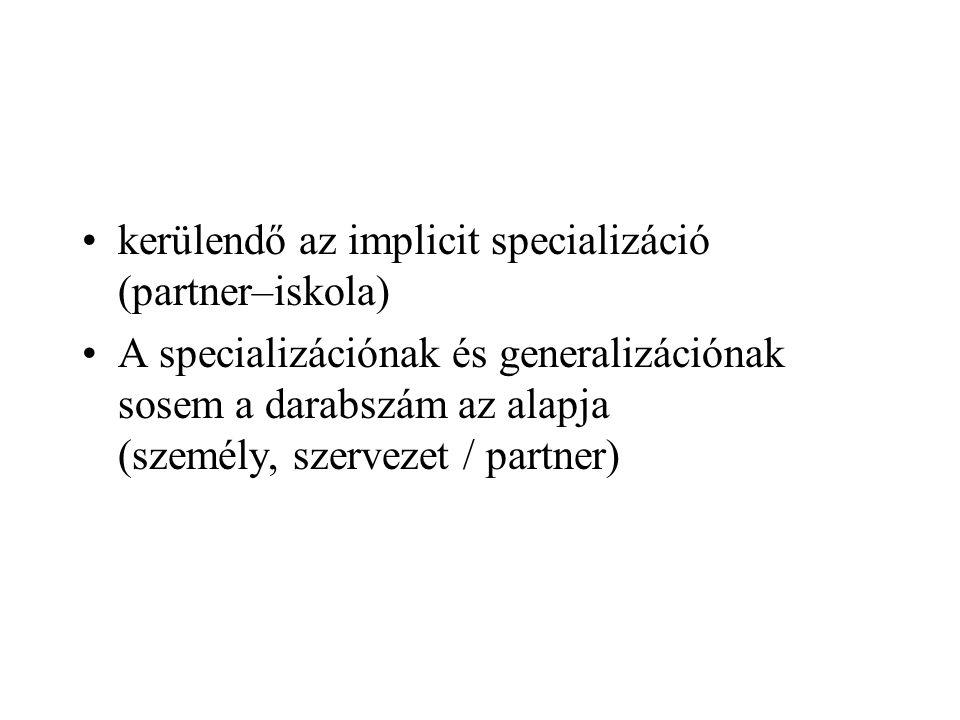 kerülendő az implicit specializáció (partner–iskola) A specializációnak és generalizációnak sosem a darabszám az alapja (személy, szervezet / partner)