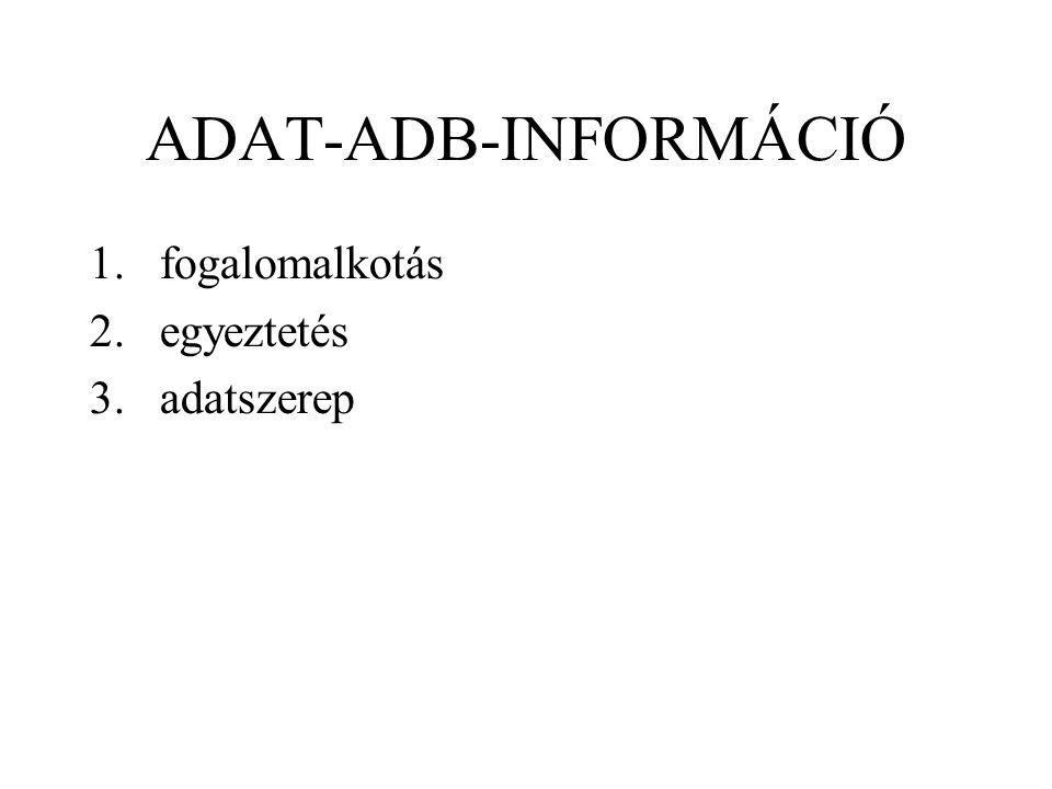 ADAT-ADB-INFORMÁCIÓ 1.fogalomalkotás 2.egyeztetés 3.adatszerep