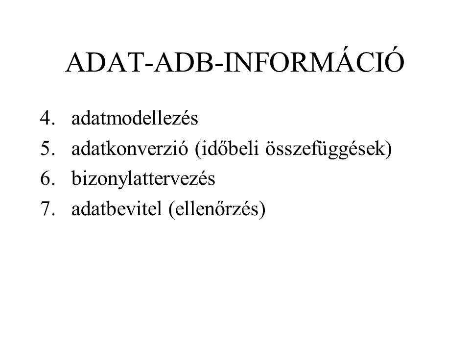 ADAT-ADB-INFORMÁCIÓ 4.adatmodellezés 5.adatkonverzió (időbeli összefüggések) 6.bizonylattervezés 7.adatbevitel (ellenőrzés)
