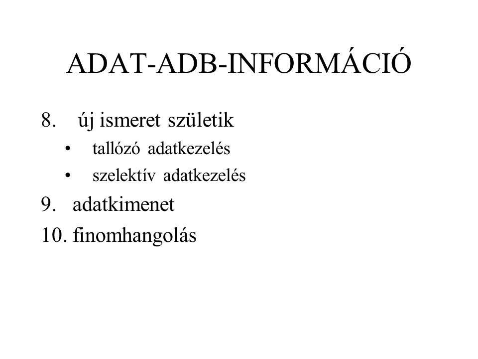 ADAT-ADB-INFORMÁCIÓ 8. új ismeret születik tallózó adatkezelés szelektív adatkezelés 9.adatkimenet 10.finomhangolás