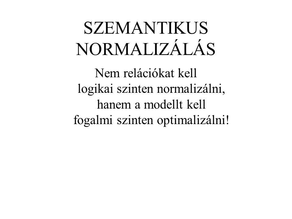 SZEMANTIKUS NORMALIZÁLÁS Nem relációkat kell logikai szinten normalizálni, hanem a modellt kell fogalmi szinten optimalizálni!
