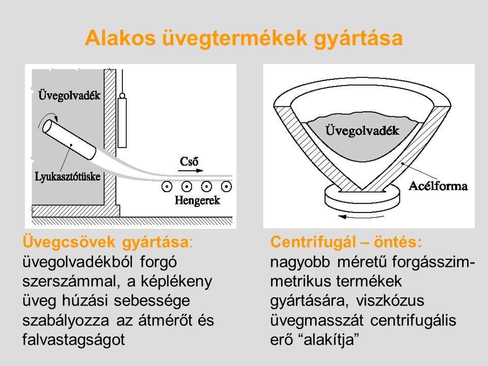Alakos üvegtermékek gyártása Üvegcsövek gyártása: üvegolvadékból forgó szerszámmal, a képlékeny üveg húzási sebessége szabályozza az átmérőt és falvas
