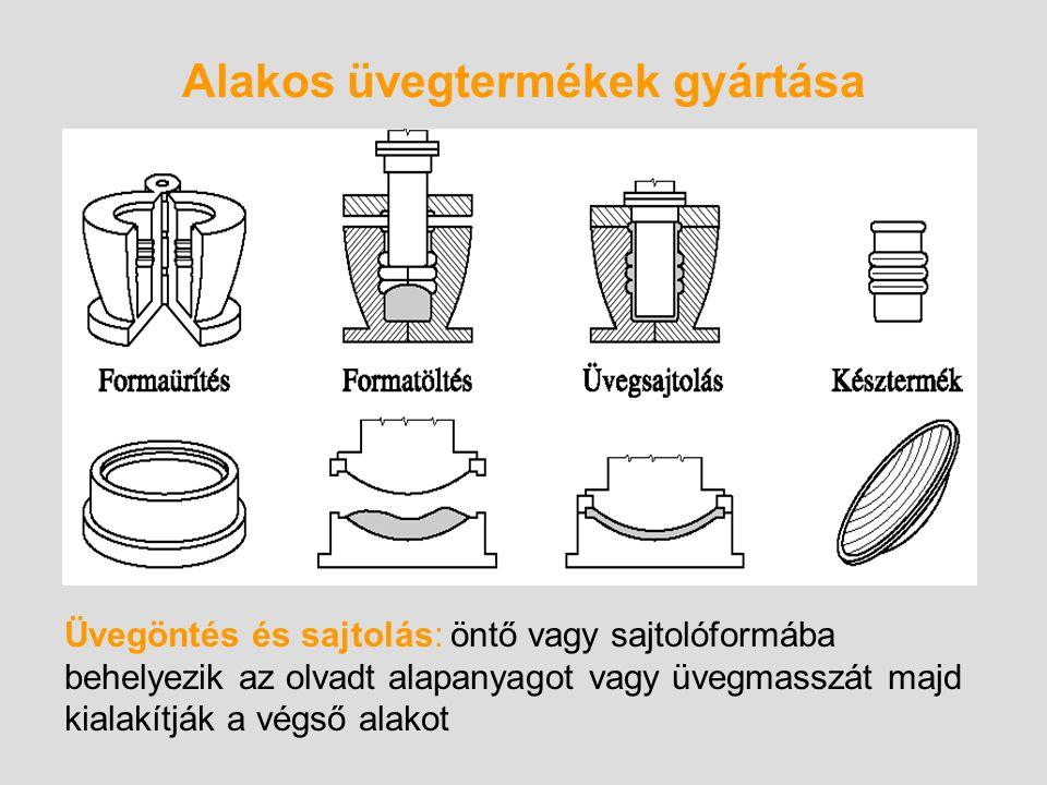 Alakos üvegtermékek gyártása Üvegöntés és sajtolás: öntő vagy sajtolóformába behelyezik az olvadt alapanyagot vagy üvegmasszát majd kialakítják a végs