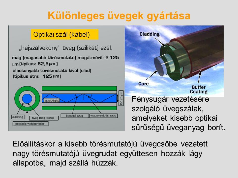 Különleges üvegek gyártása Optikai szál (kábel) Fénysugár vezetésére szolgáló üvegszálak, amelyeket kisebb optikai sűrűségű üveganyag borít. Előállítá
