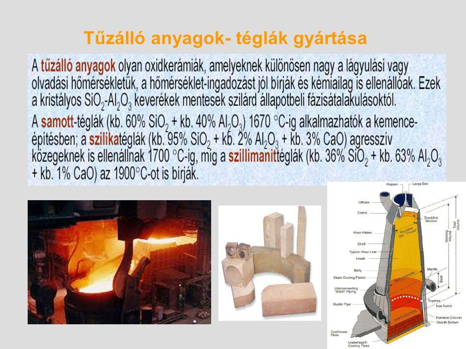 Tűzálló anyagok- téglák gyártása