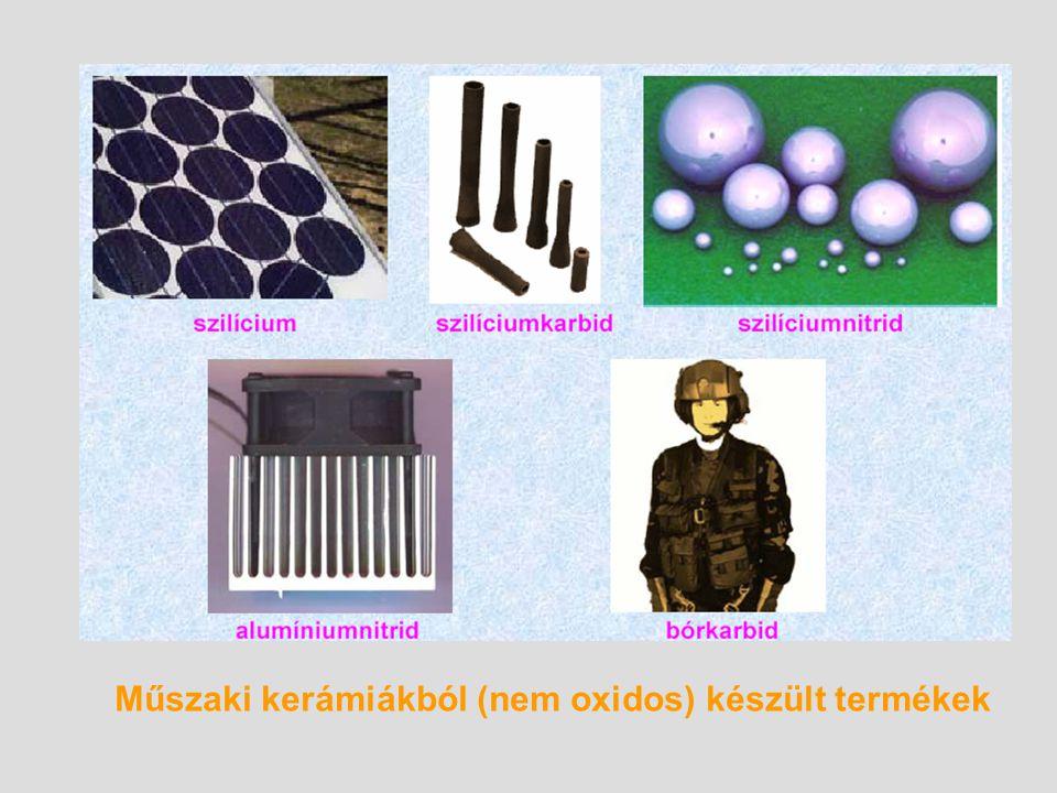 Műszaki kerámiákból (nem oxidos) készült termékek