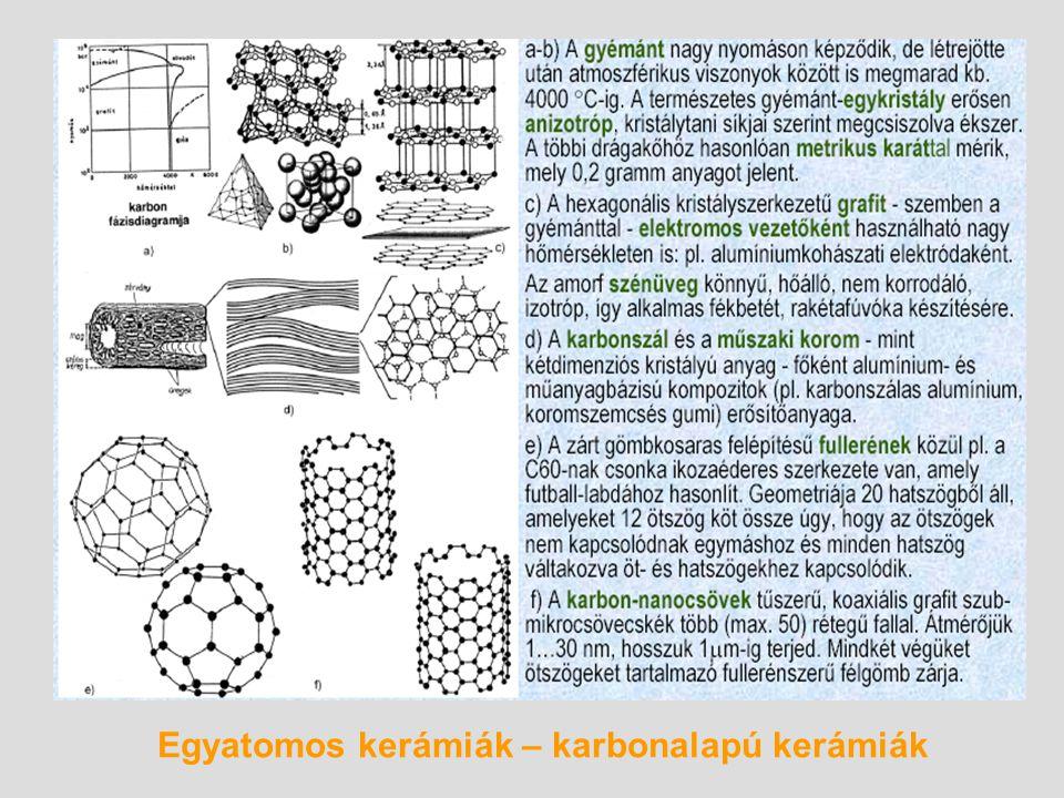 Egyatomos kerámiák – karbonalapú kerámiák